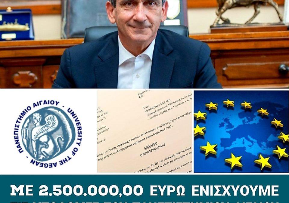 Με 2,5 εκατ. ευρώ, η Περιφέρεια Νοτίου Αιγαίου ενισχύει τις υποδομές του Πανεπιστημίου Αιγαίου σε Σύρο και Ρόδο